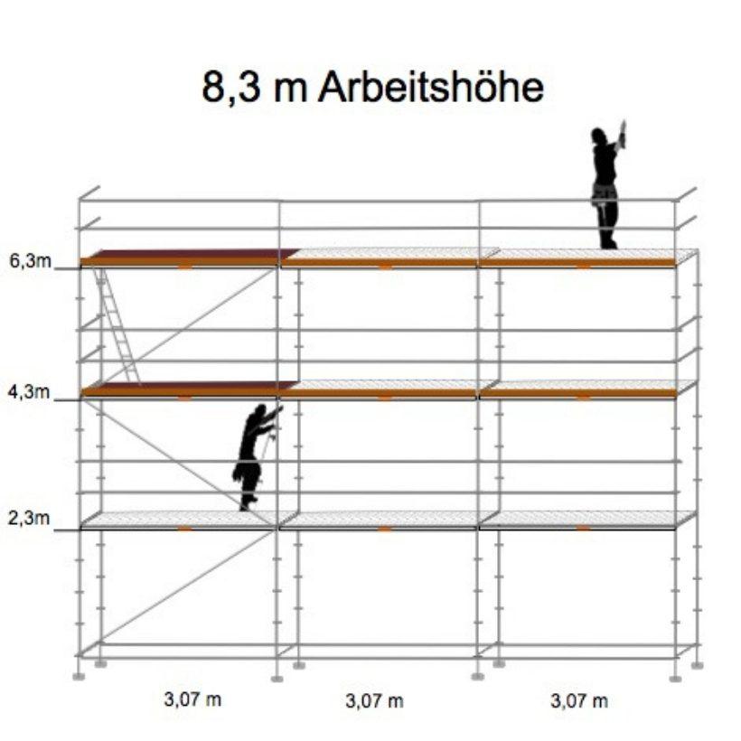layher allround 76,4m2-Skizze